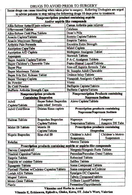 Brachytherapy Pre Post Schedule